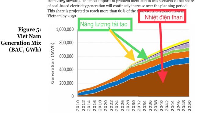 Việt Nam vướng mãi vào điện than như mắc phải một lời nguyền (Phạm Phan Long)