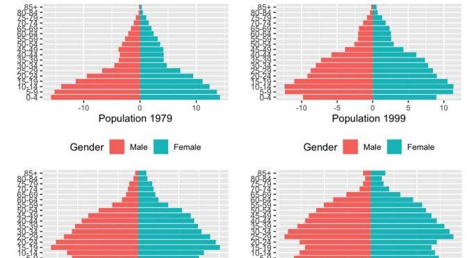 Dân số Việt Nam 2019 có gì mới?
